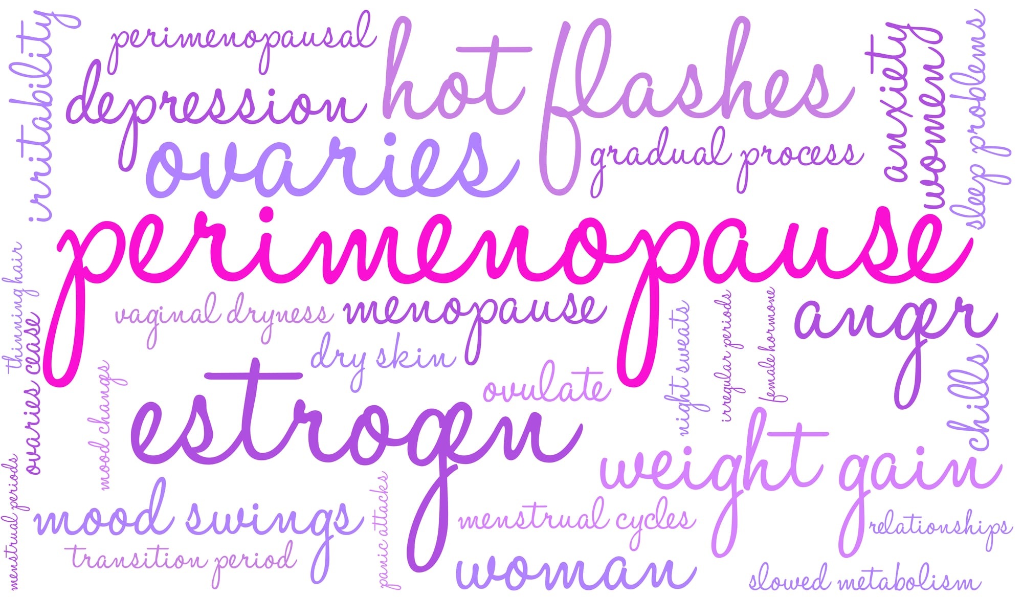 What should I know about menopause?